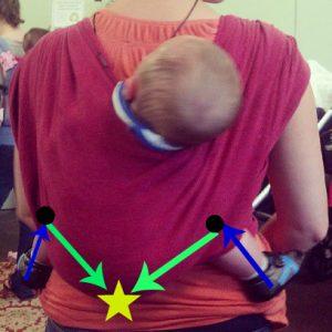"Babywearing: The ""M"" | oliverandtara.com"