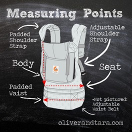 Measuring Points of an SSC | oliverandtara.com